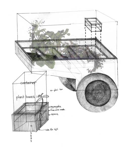 Not sure why anyone would want a mobile garden... but it's a popular idea.